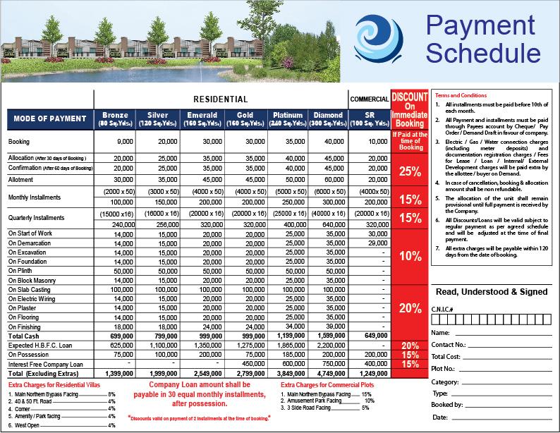 Hakeem villas karachi payment schedule metal roof and for Construction disbursement schedule