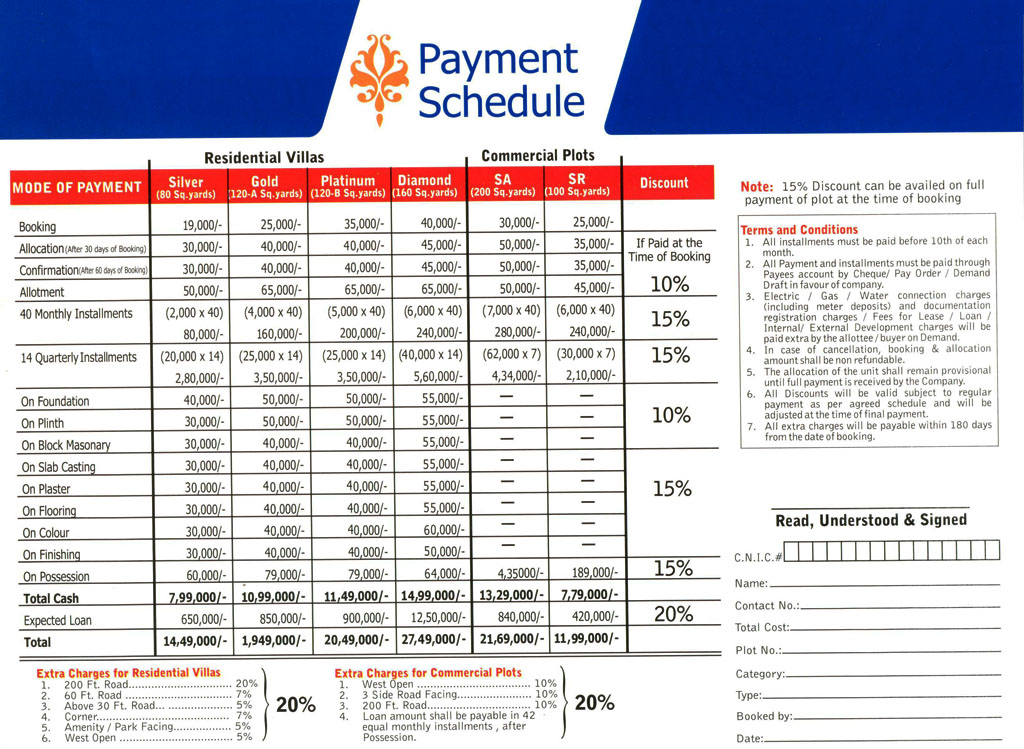 how to create schedule of paymentys